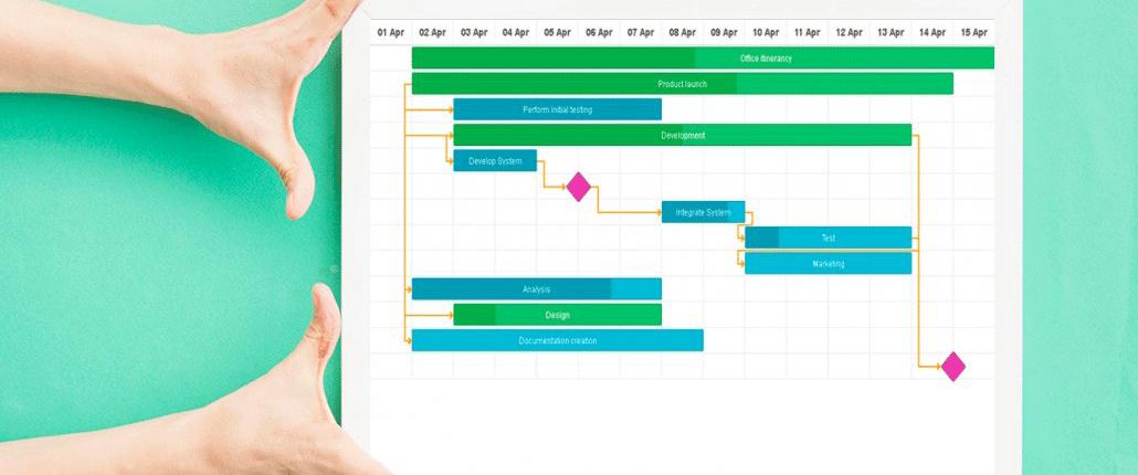 Gantt softver za upravljanje projektima